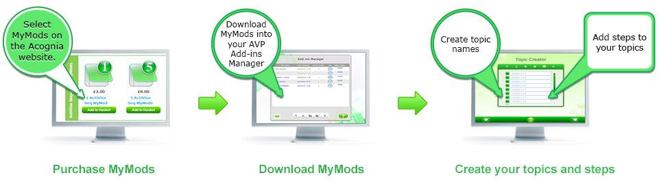Modules Information